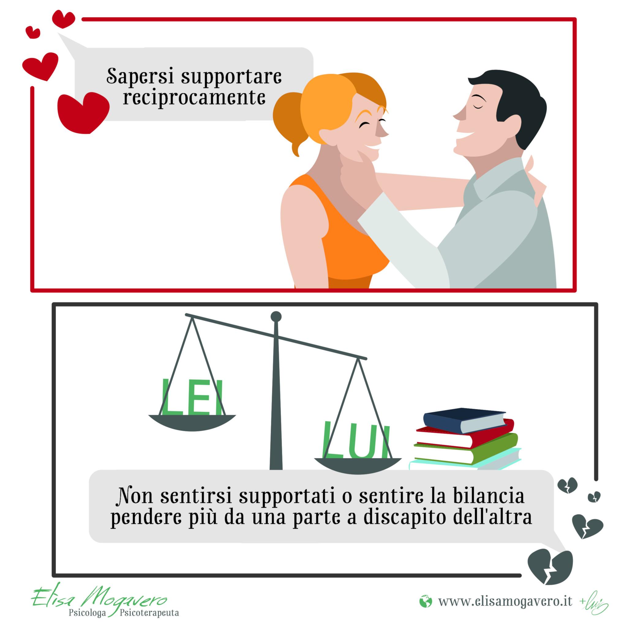otto buone abitudini di coppia